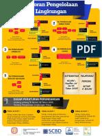 Infografis Laporan Lingkungan