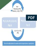 Efecto aranceles.pdf