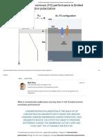 Concentration Polarization in Forward Osmosis Membranes _ ForwardOsmosisTech