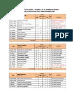 Plan de Studios y Docentes Art Prof. 2018-i