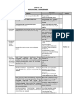 09. Form - 05 Daftar Cek Pra Assmn