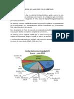 Acciones de Los Gobiernos en Los Mercados - Capchis