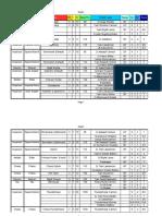 Flyer Spreadsheet