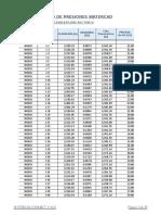 Presiones y Velocidades Sector II