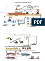 diagramas de meta extractiva 2 trabajo 1.docx