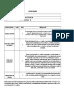 3.4.1 Lista de Chaqueo Evaluacion de Equipo