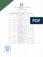 Documentos de Faride Raful 2