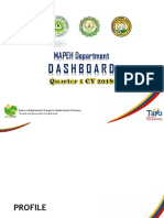 Sample Dashboard_1Q 2018 3rd Grading