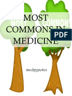 Most Commons in Medicine