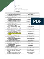 109 Republic v. Katigbak.docx