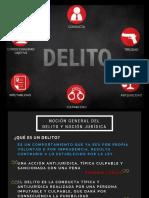 1 Expo EL DELITO.pdf