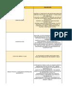 Copy of Perfil Del Practicante(6023)