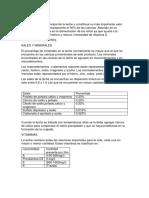 Materia prima animal.docx