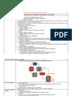 Psicopatologia- Signos y Sintomas- ANA PINEDA.2