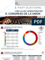 Reporte de las Cámaras en México 2018