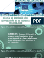Modelo de Sistemas de La Información de La Empresa
