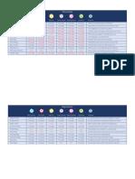 Victoria Esplanade Management Policies