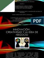 Actividad 3 Innovacion y Creatividad