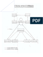 29.- Estructura del Sistema de Información