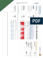 informe glucosa 22.pdf