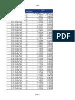 3G_KPI_All_Detail_WCDMA17-RSRAN-RNC-day-PM_13749-2018_07_04-09_35_48__209