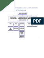 PRINCIPIOS DE CONTABILIDAD GENERALMENTE ACEPTADOS.pdf