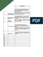 Factores Que Afectan El Sistema en Estudio