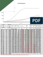 Earn Value Analaysis Report-& Progress Report.pdf