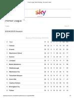 Premier League Table & Standings 2004-05