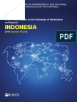Indonesia Second Round Peer Review