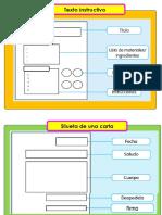 Estructura de Tipos de Textos