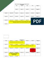Time Schedule Pelaksanaan Mini Project