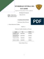 Cuestionario de metodologia de la investigacion proyecto