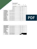Analisa Hasil Ulangan Harian SMK 2017-2018
