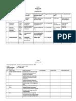 Contoh Audit Plan Dan Instrumen Audit
