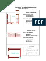 Linea de Produccion de Empresa Panificadora