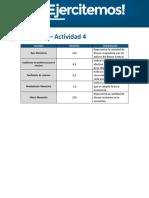 API N° 4 ECONOMIA.docx