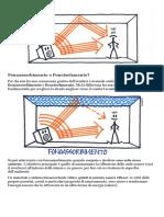 Fonoisolamento vs Fonoassorbimento