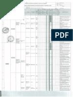 IPER Logistica-Almacen.pdf