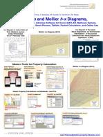 Poster Eng Diagrams Mollier A4