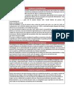 FUERZAS ECONÒMICAS.docx