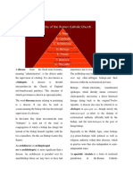 Hierarchy of Roman Catholic church