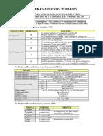 Morfemas_flexivos_verbales.pdf