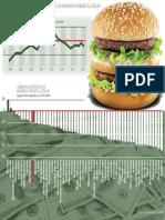 Imagen Indice Big Mac