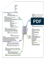 Bone Marrow Transplant - Pulmonary Complications
