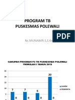 Program Tb 2015