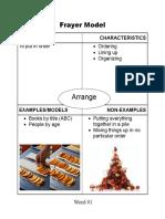 academic vocabulary frayer models
