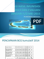 Evaluasi Akhir Th 2014 Imunisasi