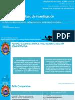 Los Recursos Administrativos y el Agotamiento de la Vía Administrativa