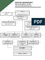 2. Struktur Pengurus Smk Bu1